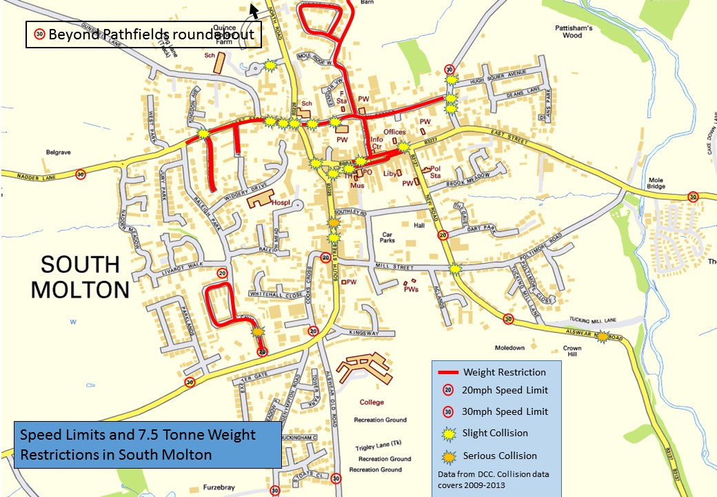 South Molton speed limits and weight restrictions